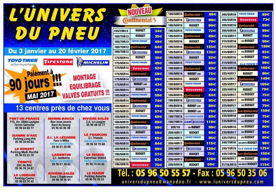 L'UNIVERS DU PNEU